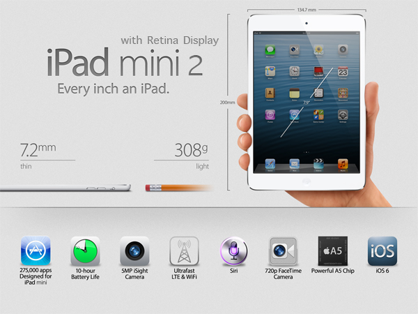 Some Sizzling Rumors About iPad Mini 2